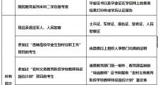 长春金融高等专科学校继续教育学院远程教育招生简章