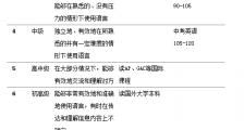 北京澳华学校ESL课程