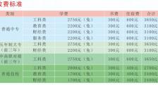 江西省冶金技师学院学费(中专、大专、技校、高职)