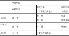 辽宁省2020年职业教育对口升学考试招生工作考生须知