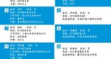 2020年赣州农业学校招生简章