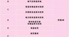 2020年南昌向远轨道技术学校秋季招生简章(图文)