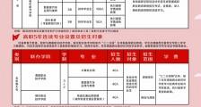 2021年渭南西北新世纪职业中等专业学校秋季招生类别和招生对象(图)